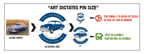The artwork determines the pin size