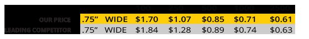 pricing-compare