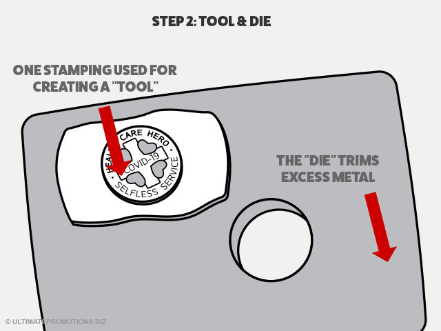 how pins are made: tool and die