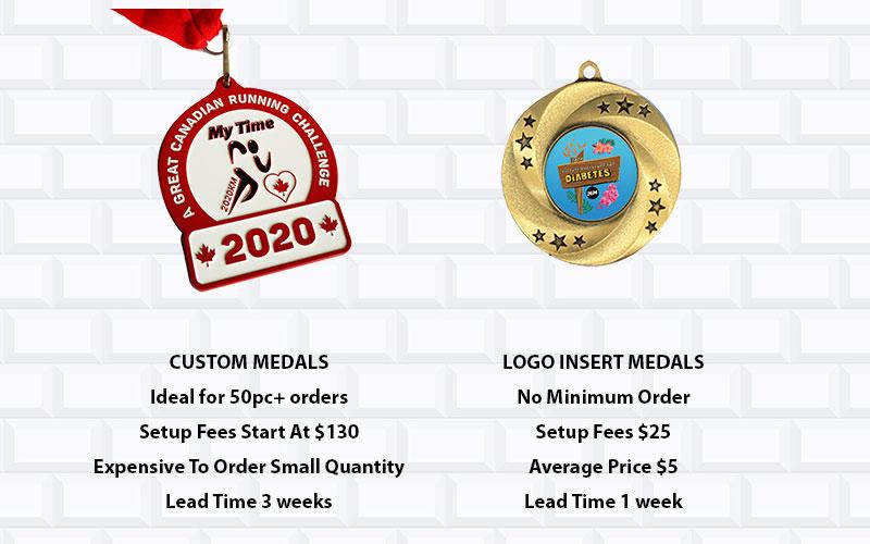 vitual race-medal buyer guide